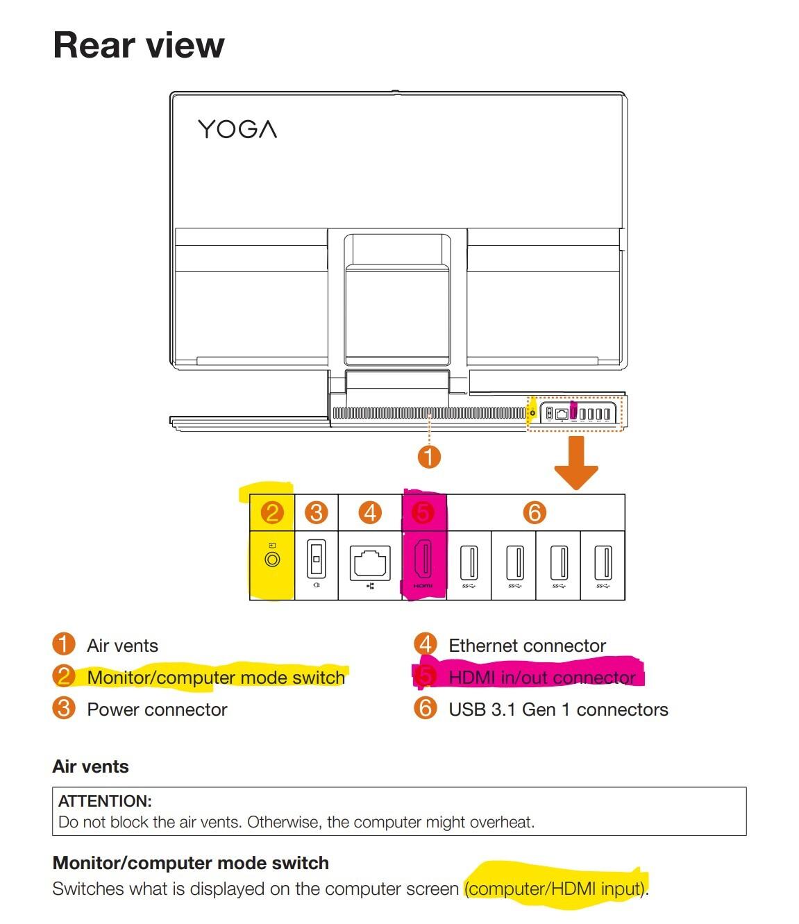 Lenovo Yoga A940 HDMI & switch mode